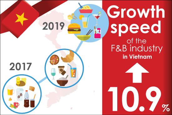 Fi Vietnam 2018 Newsletter